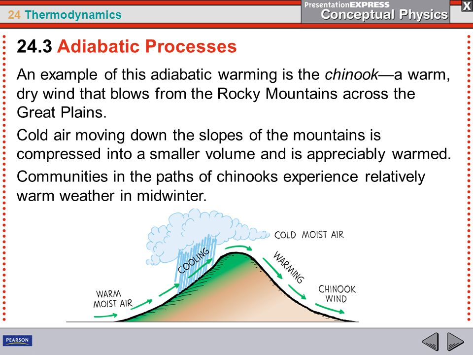 24.3 Adiabatic Processes