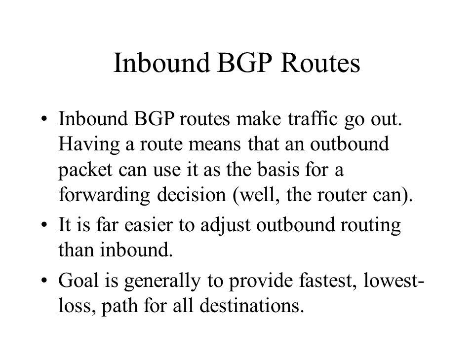 Inbound BGP Routes