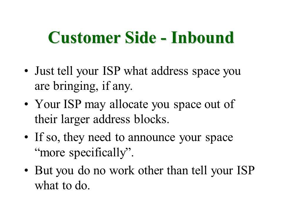 Customer Side - Inbound