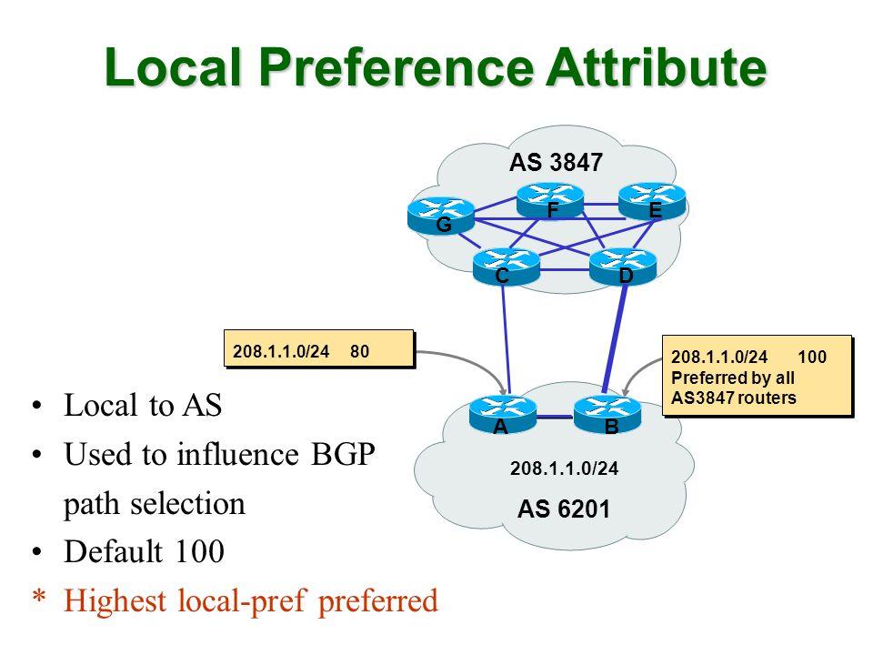 Local Preference Attribute