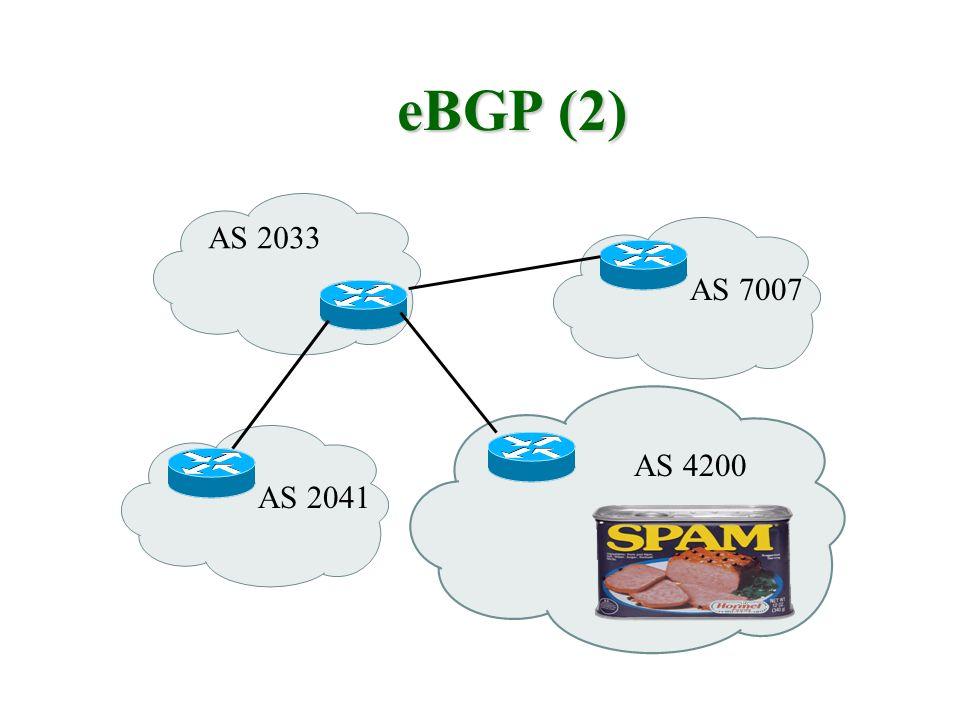 eBGP (2) AS 2033 AS 7007 AS 4200 AS 2041