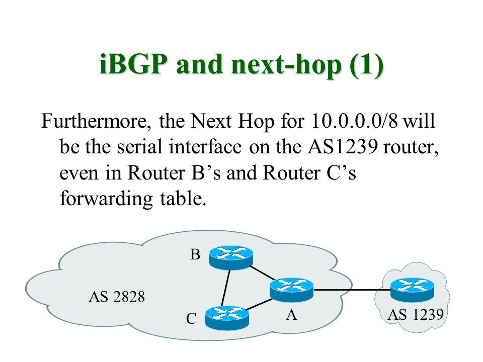 iBGP and next-hop (1)