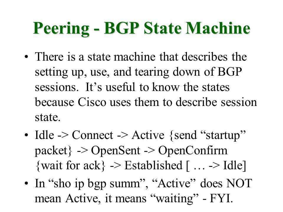 Peering - BGP State Machine