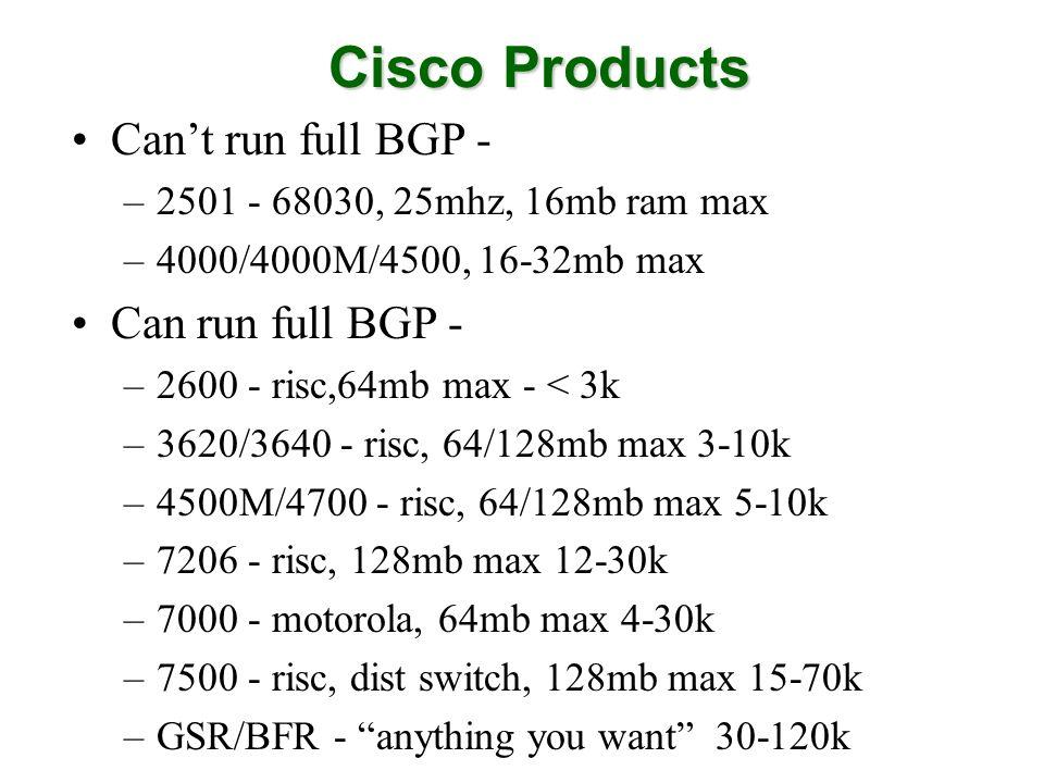 Cisco Products Can't run full BGP - Can run full BGP -