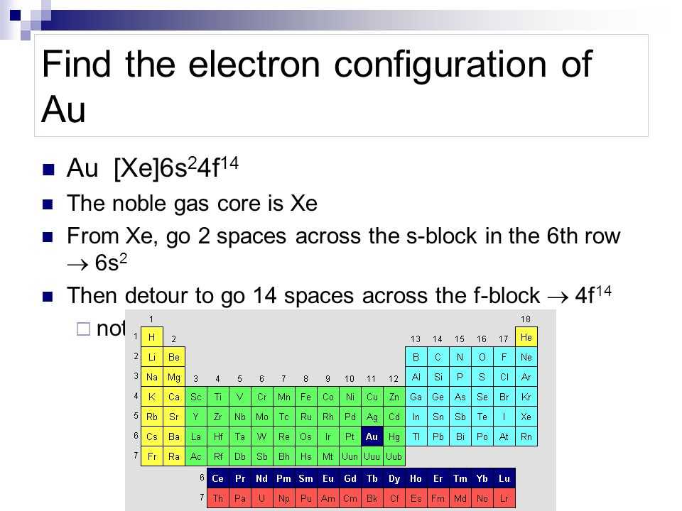 Find the electron configuration of Au