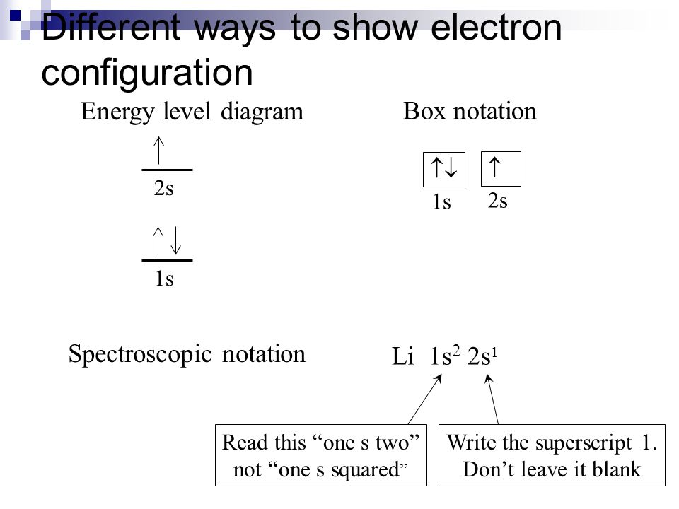 Different ways to show electron configuration