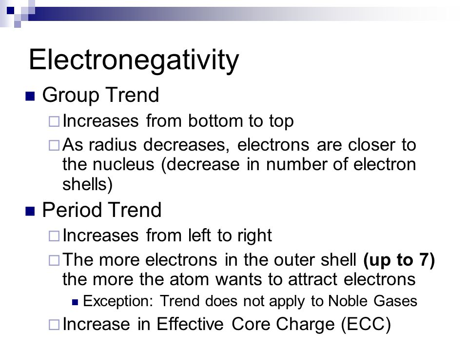 Electronegativity Group Trend Period Trend