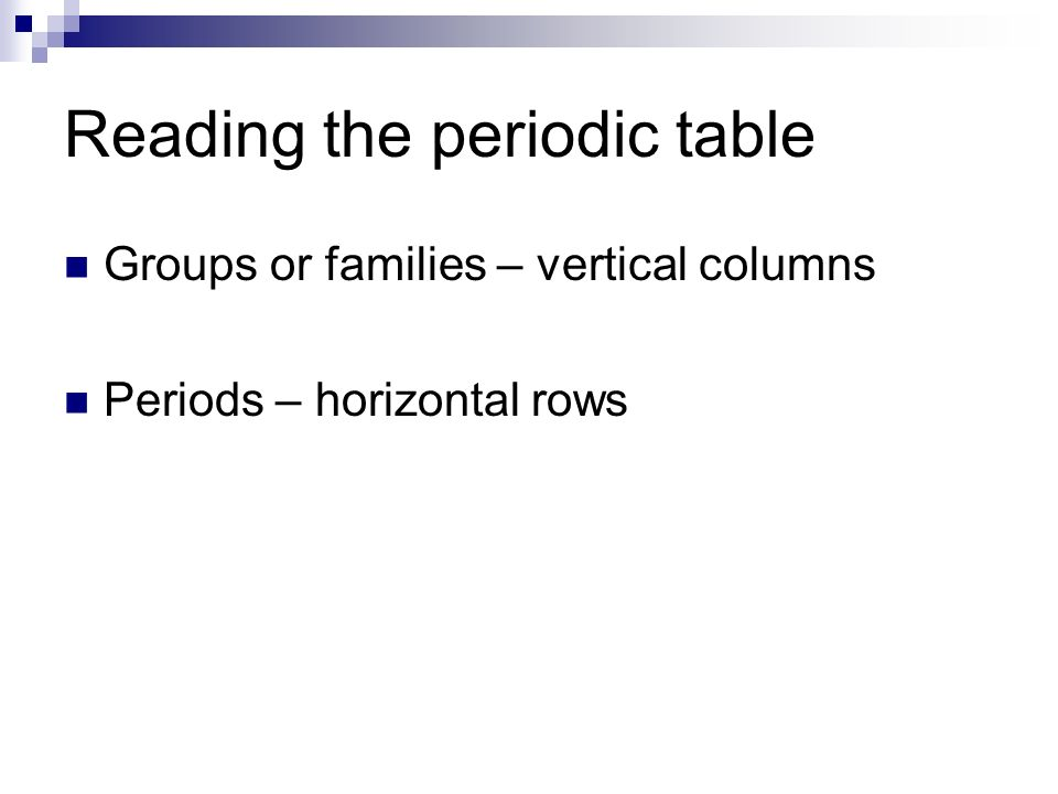 Reading the periodic table