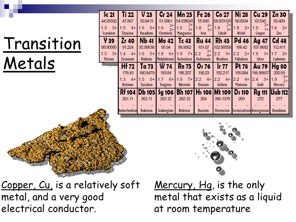 Transition Metals Copper, Cu, is a relatively soft metal, and a very good electrical conductor.