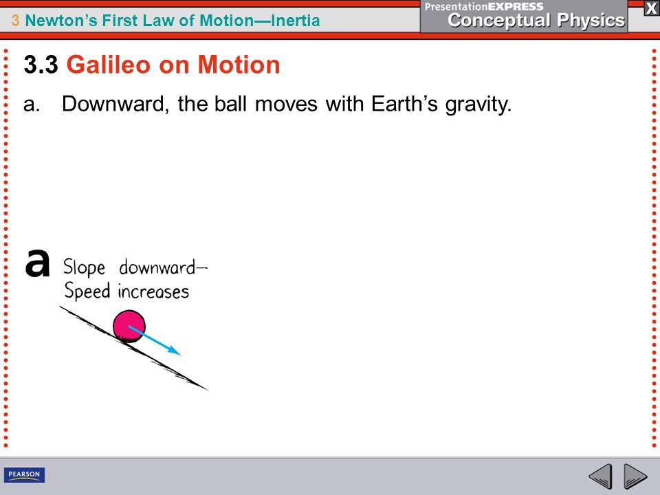 3.3 Galileo on Motion Downward, the ball moves with Earth's gravity.