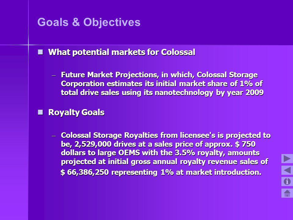 Goals & Objectives What potential markets for Colossal Royalty Goals