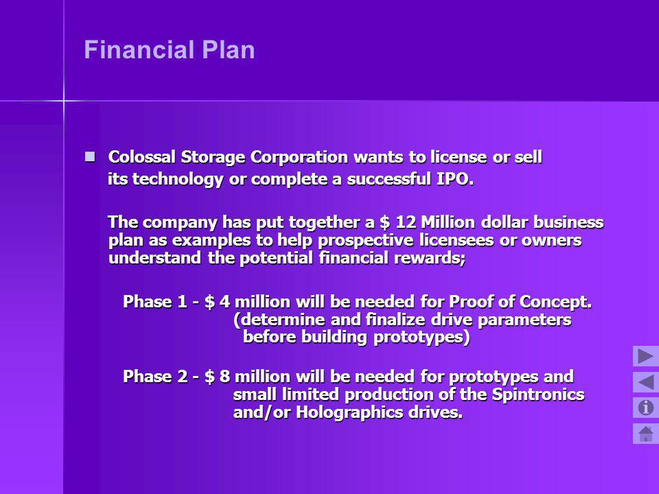 Financial Plan Colossal Storage Corporation wants to license or sell