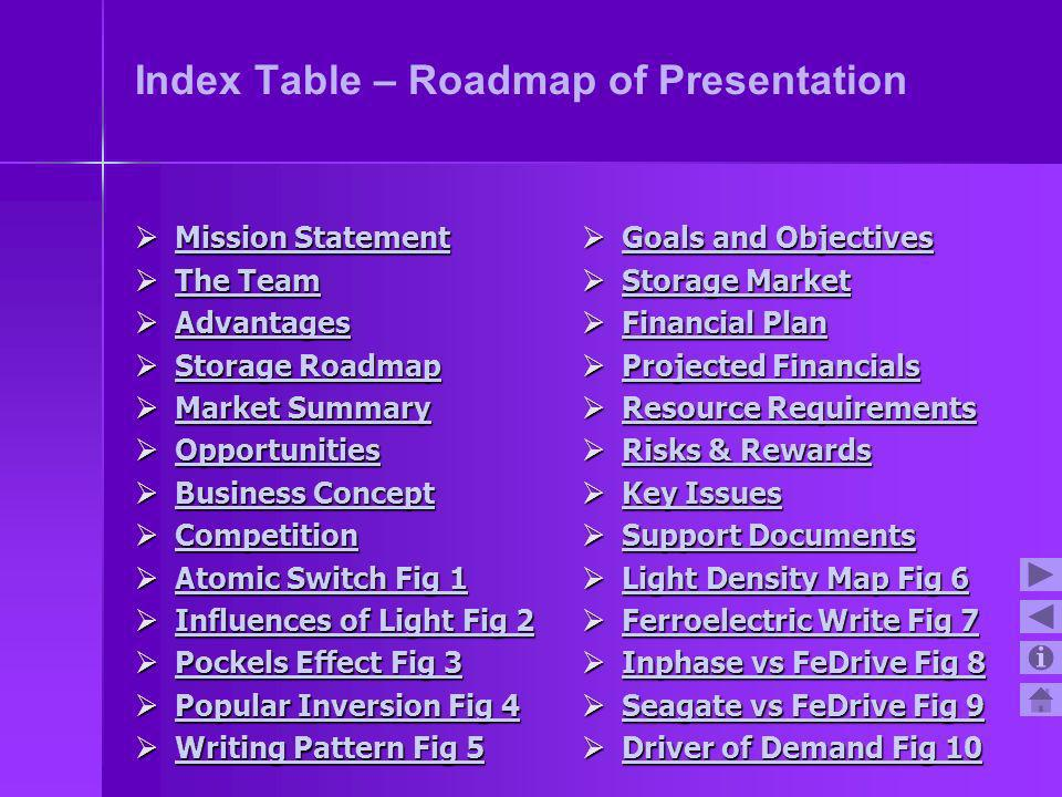 Index Table – Roadmap of Presentation