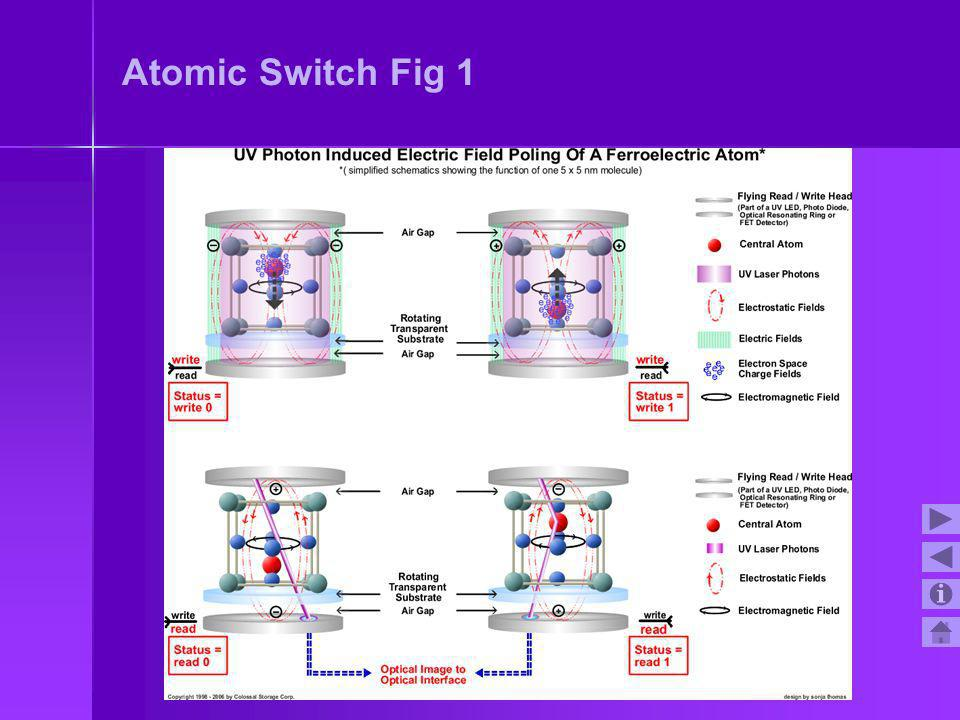 Atomic Switch Fig 1