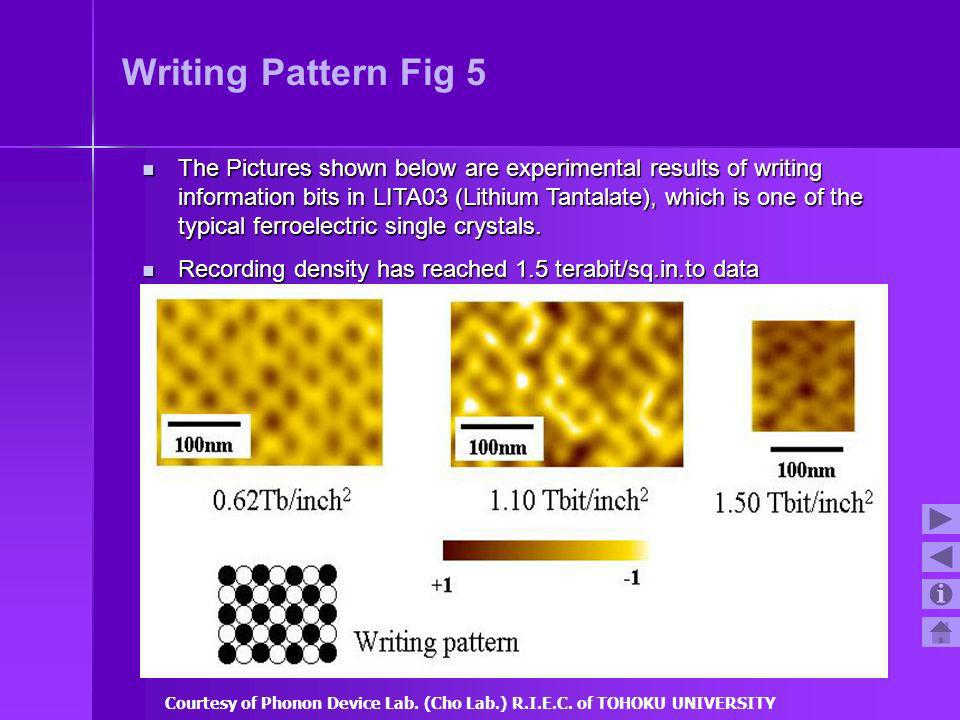 Writing Pattern Fig 5