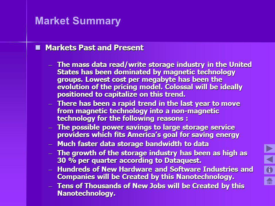 Market Summary Markets Past and Present