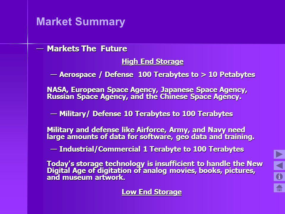 Market Summary Markets The Future High End Storage