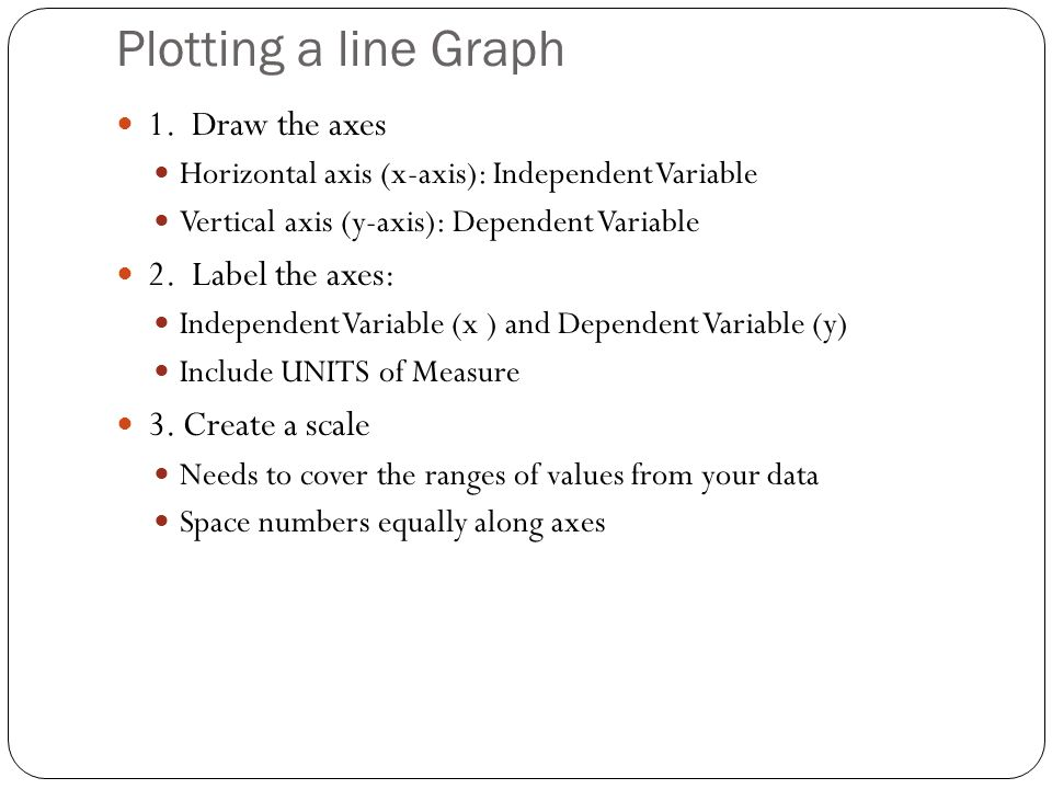 Qualities Of Good Line Drawing Algorithm : Graphs in science you can do it ppt video online