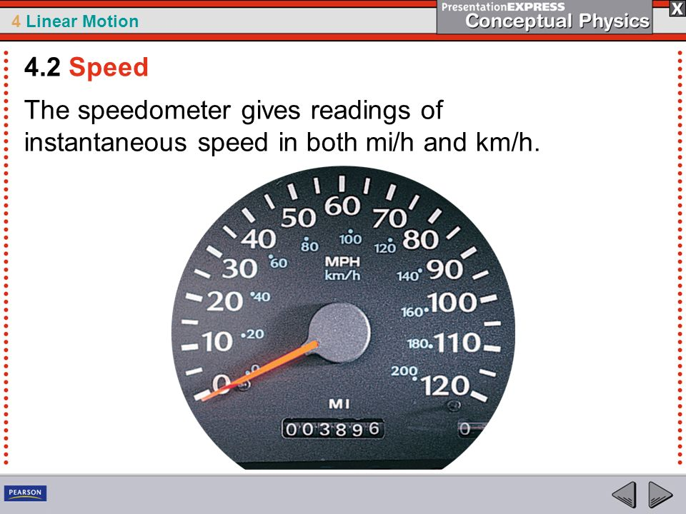 4.2 Speed The speedometer gives readings of instantaneous speed in both mi/h and km/h.