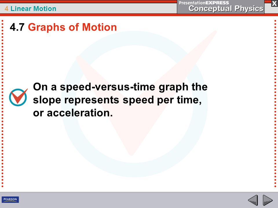 4.7 Graphs of Motion On a speed-versus-time graph the slope represents speed per time, or acceleration.