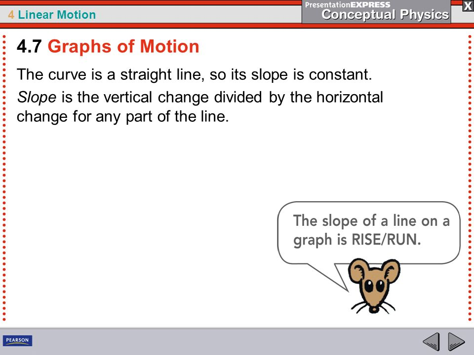 4.7 Graphs of Motion The curve is a straight line, so its slope is constant.