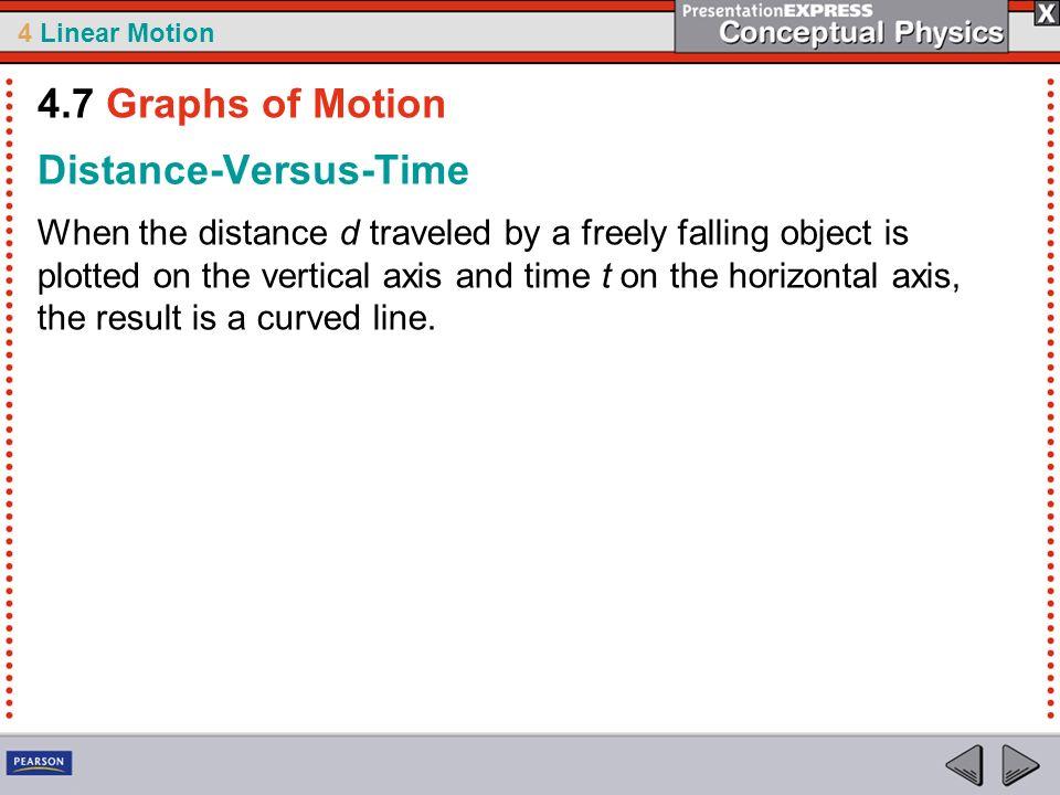 Distance-Versus-Time