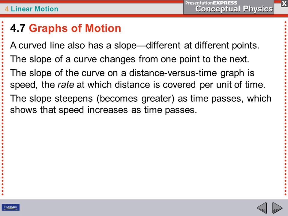 4.7 Graphs of Motion A curved line also has a slope—different at different points. The slope of a curve changes from one point to the next.