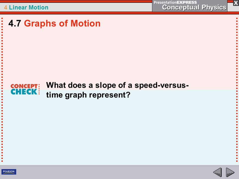 4.7 Graphs of Motion What does a slope of a speed-versus-time graph represent