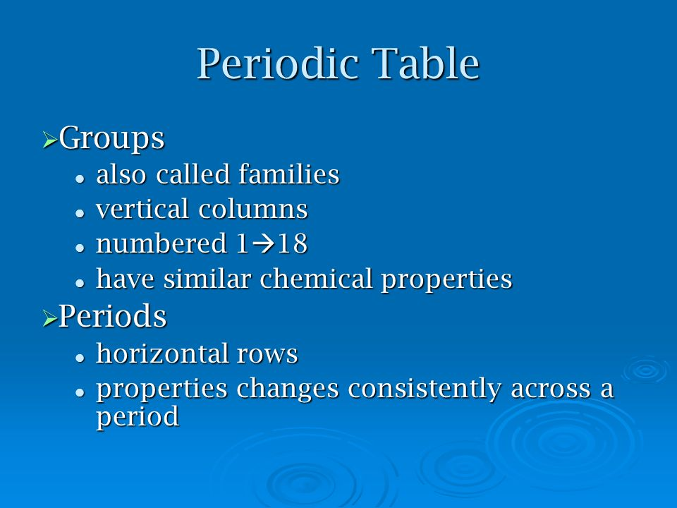 Periodic Table Groups Periods also called families vertical columns