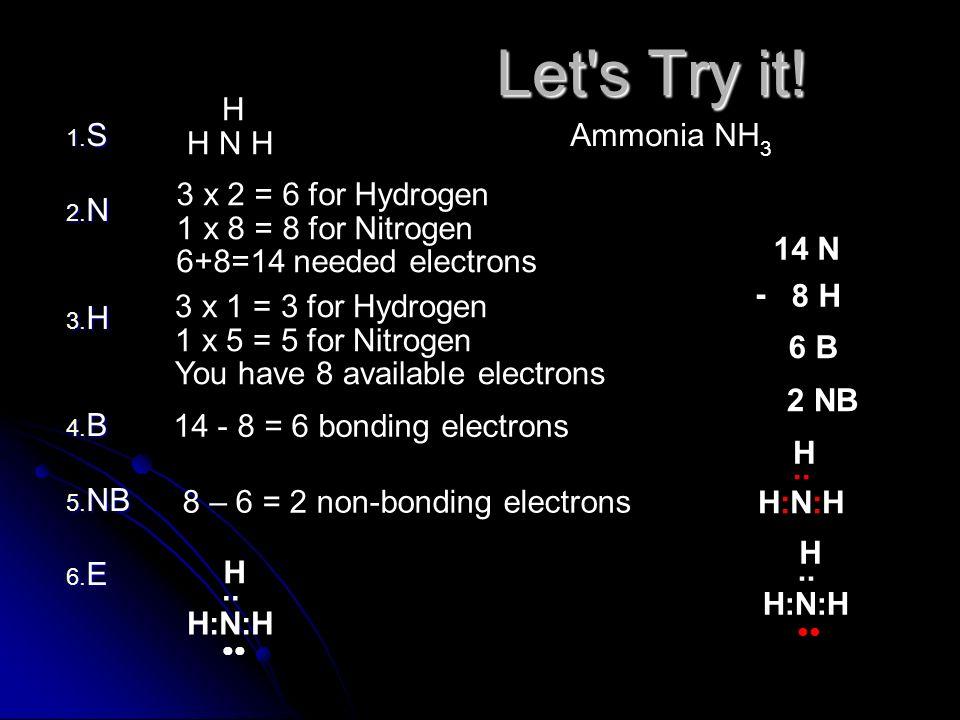 Let s Try it! H H N H S Ammonia NH3 N