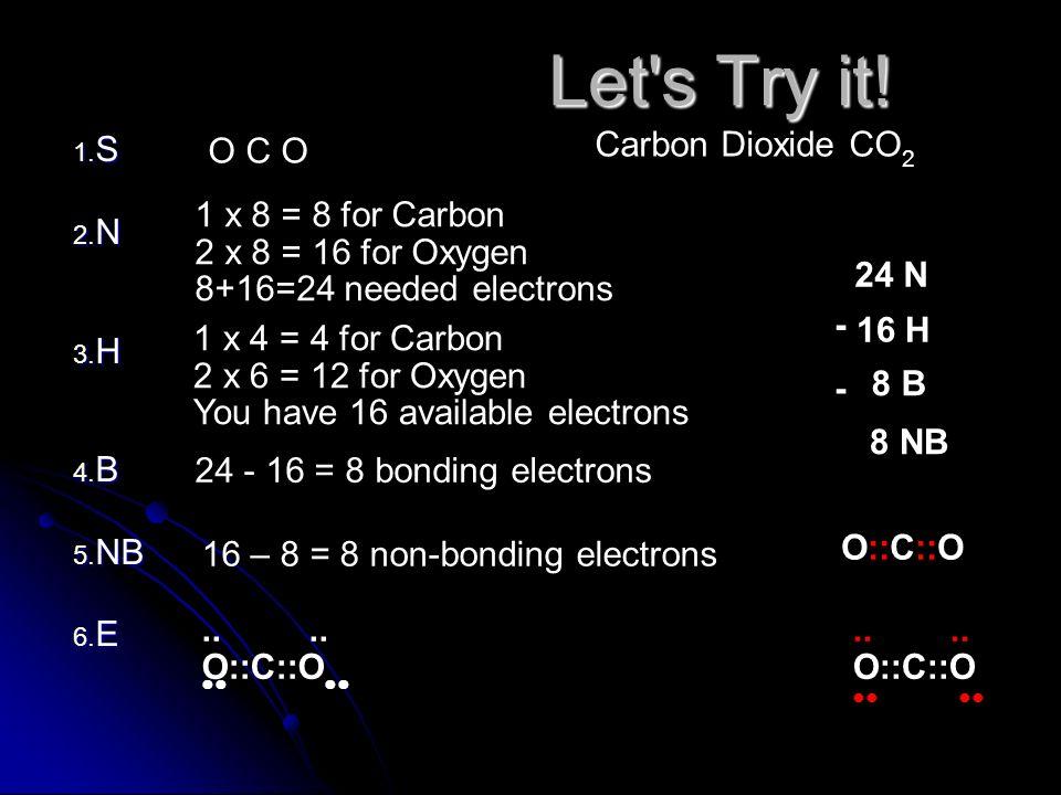 Let s Try it! Carbon Dioxide CO2 S N H B NB E O C O
