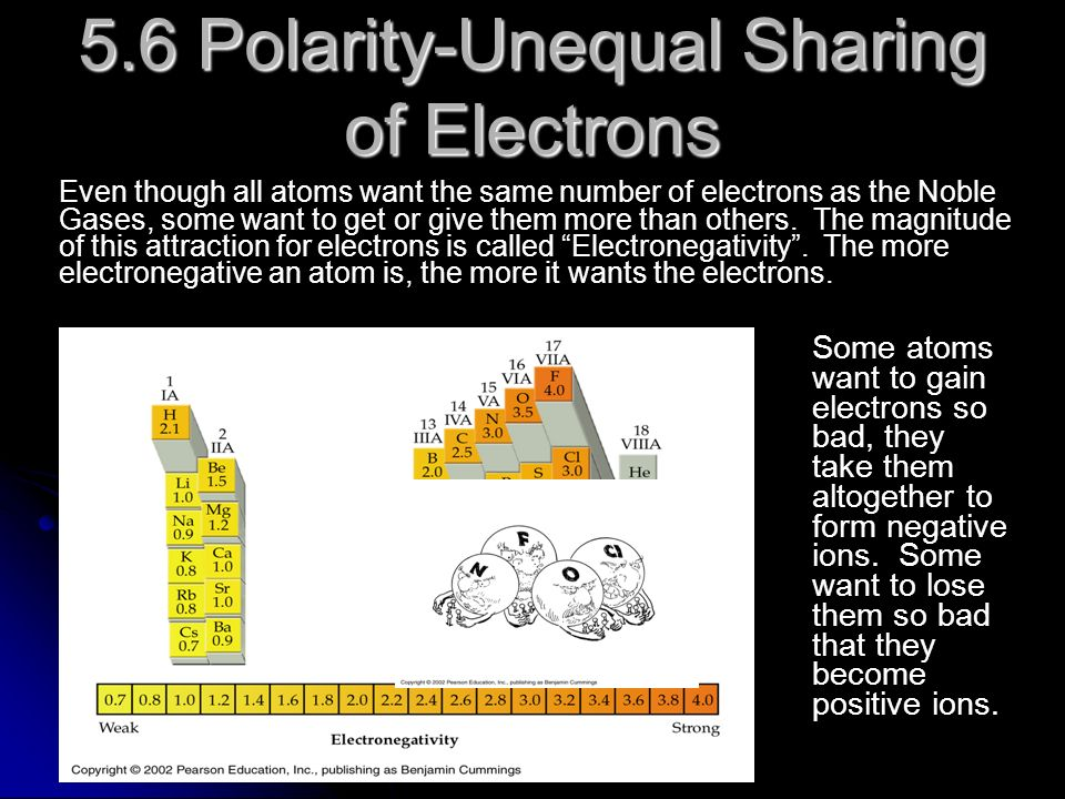 5.6 Polarity-Unequal Sharing of Electrons