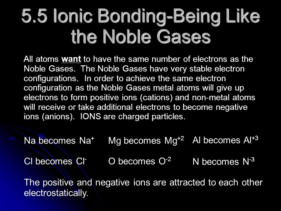 5.5 Ionic Bonding-Being Like the Noble Gases