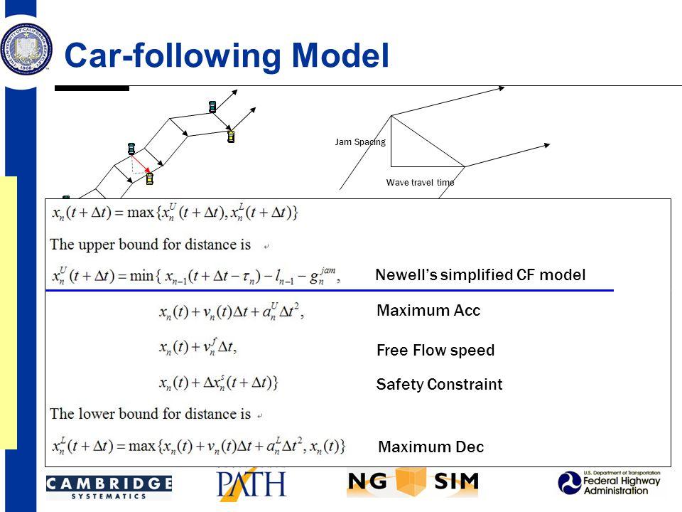 Newell S Car Following Model