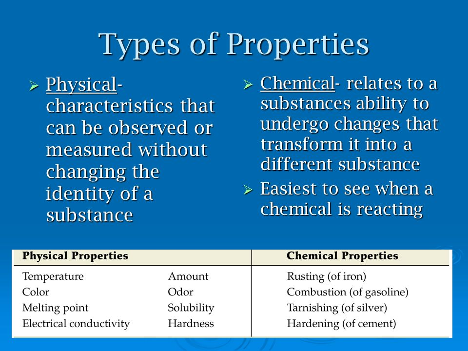 Types of Properties Physical- characteristics that can be observed or measured without changing the identity of a substance.