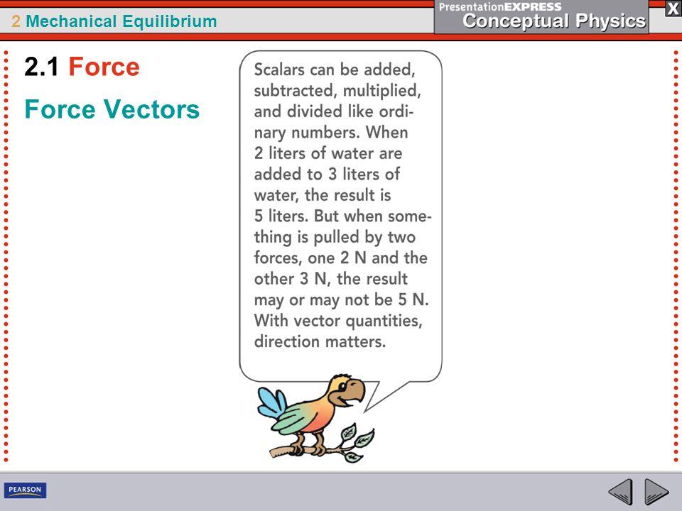 2.1 Force Force Vectors
