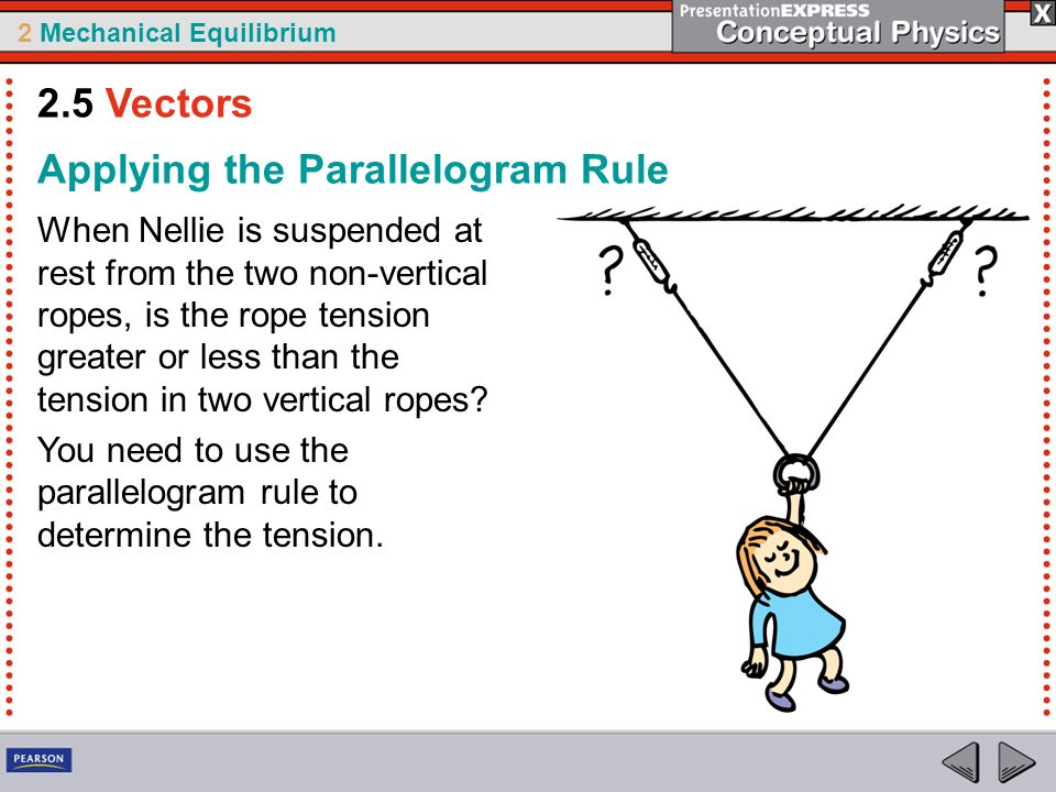 Applying the Parallelogram Rule