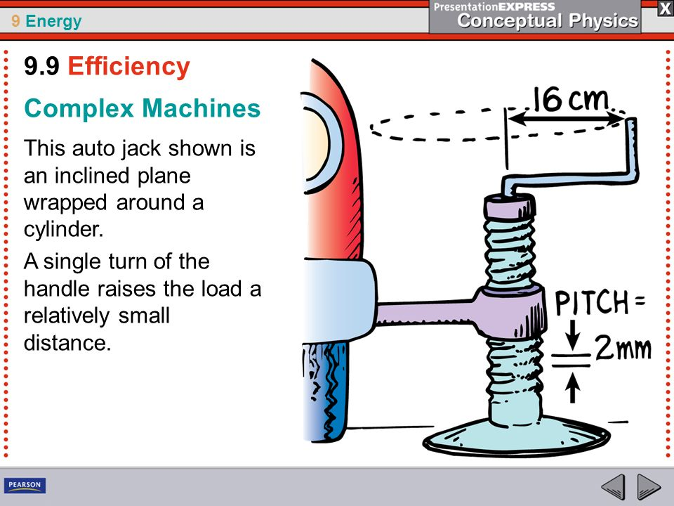 9.9 Efficiency Complex Machines