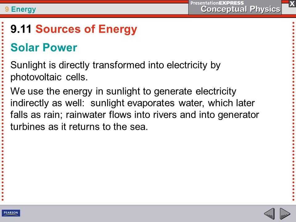 9.11 Sources of Energy Solar Power