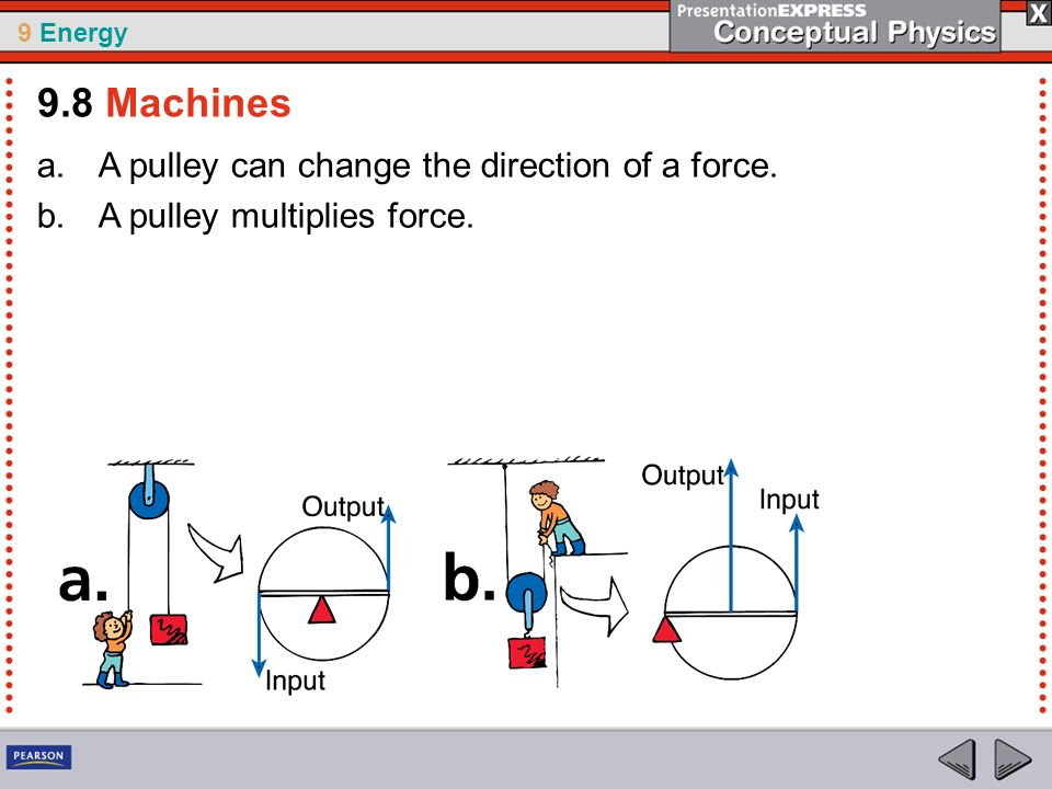 9.8 Machines A pulley can change the direction of a force.