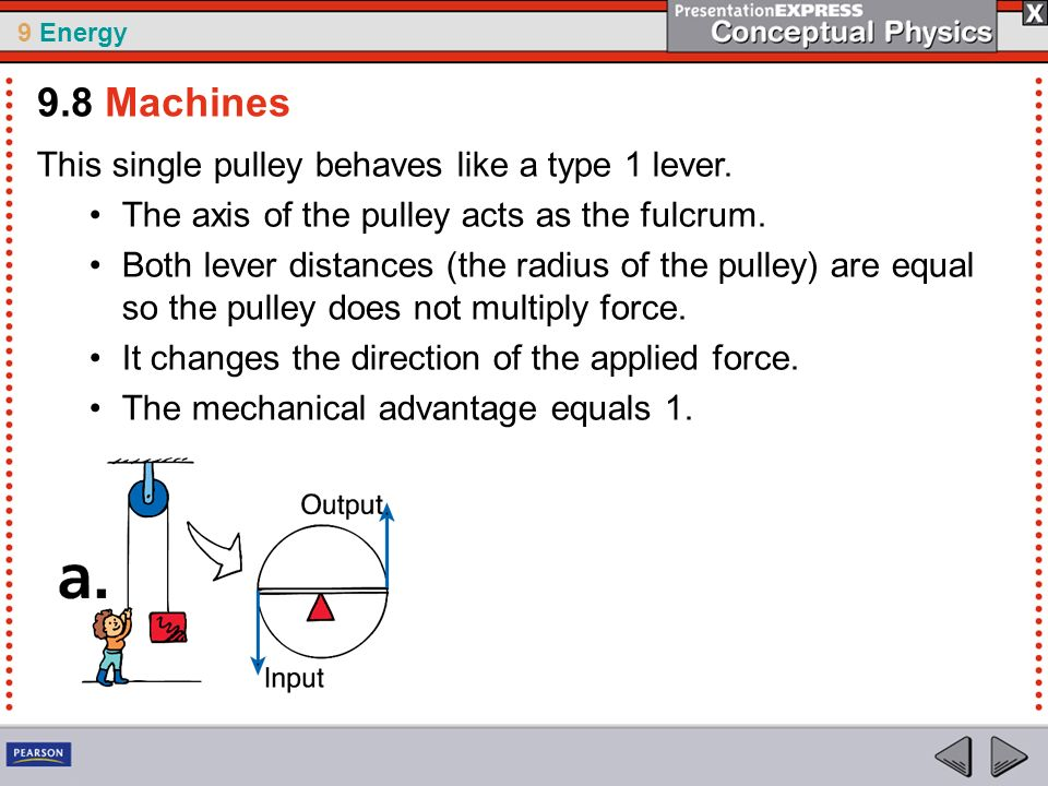 9.8 Machines This single pulley behaves like a type 1 lever.