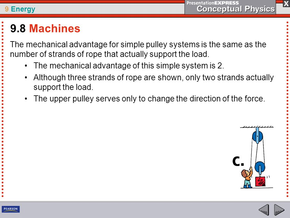 9.8 Machines The mechanical advantage for simple pulley systems is the same as the number of strands of rope that actually support the load.