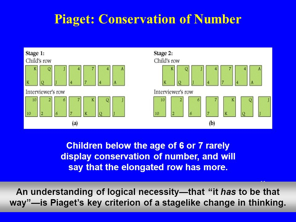 piagets conservation of number and liquid tasks Tested in 4 liquid conservation tasks of increasing levels of difficulty task difficulty  interpretation is based on piaget's observation that children fail to search for the  fested liquid and number conservation by choosing above chance the.