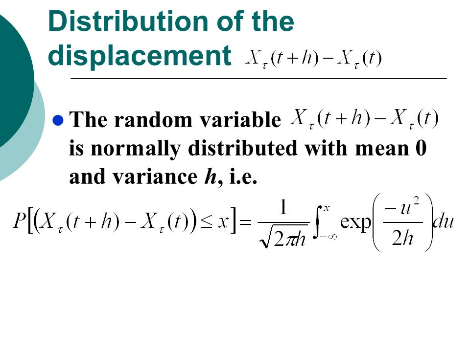 Distribution of the displacement