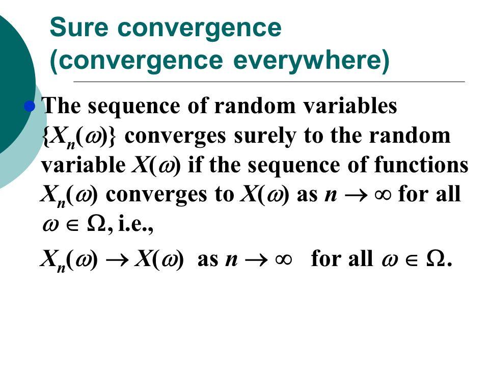 Sure convergence (convergence everywhere)