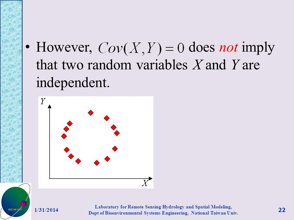 However, does not imply that two random variables X and Y are independent.