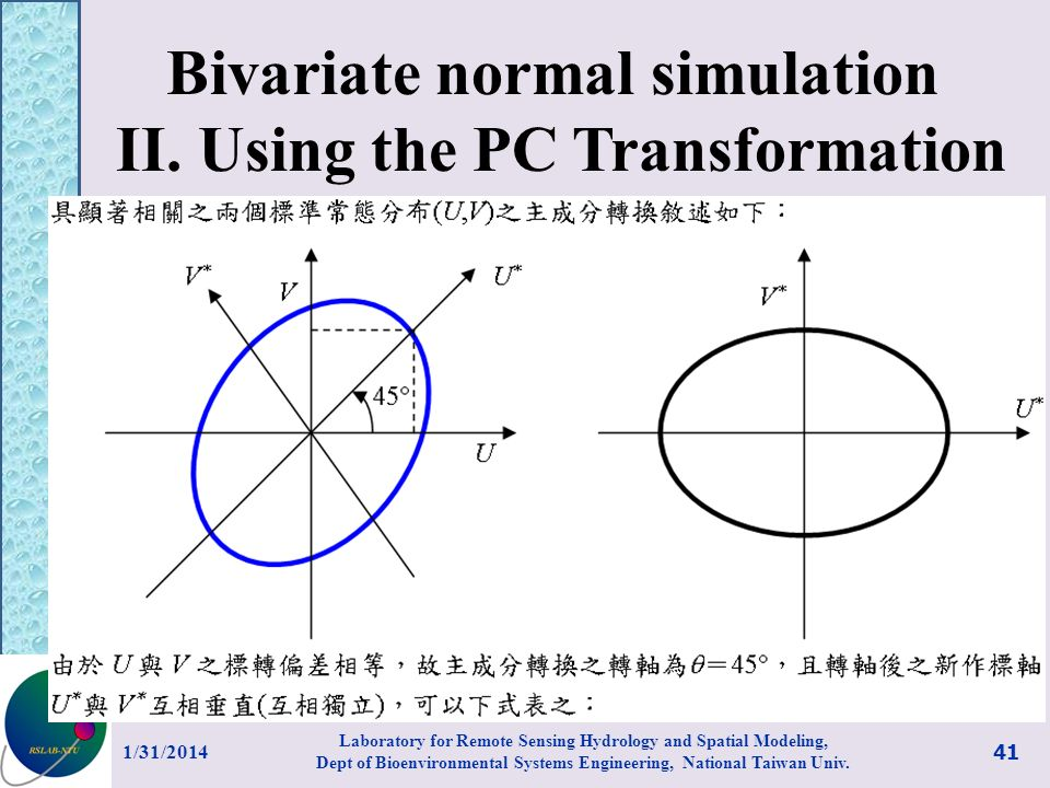 Bivariate normal simulation II. Using the PC Transformation