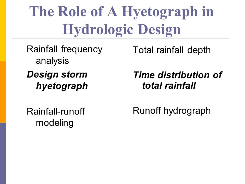 The Role of A Hyetograph in Hydrologic Design