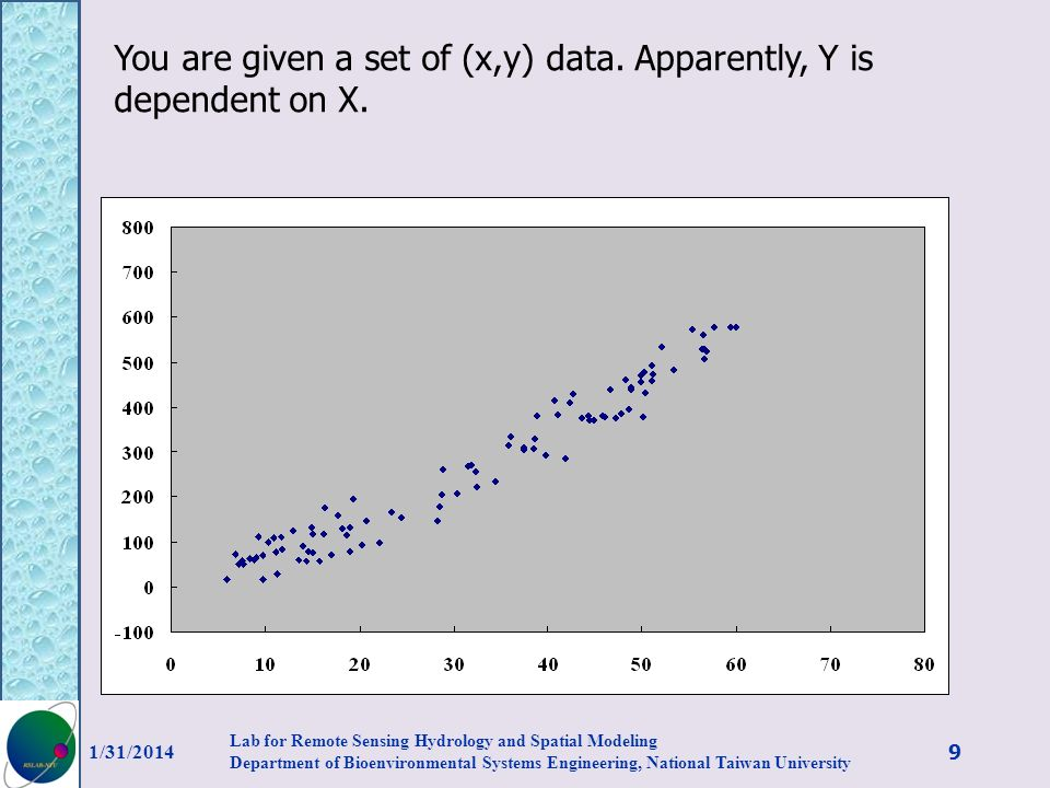 You are given a set of (x,y) data. Apparently, Y is dependent on X.