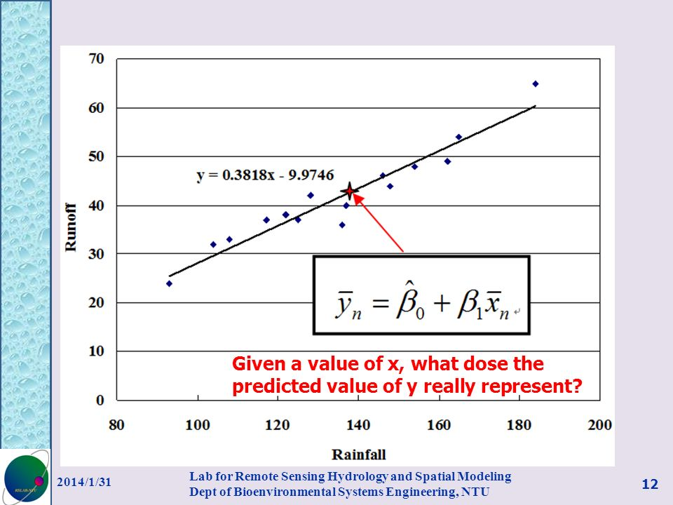 Given a value of x, what dose the predicted value of y really represent